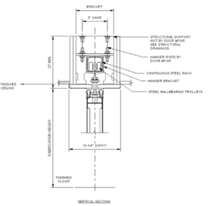 Operable Partitions And Structural Support Deflection