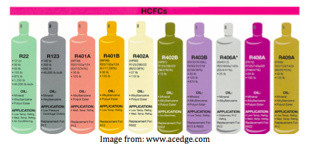 Hydrochlorofluorocarbons